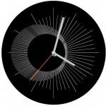 Saat Baskılar (17)